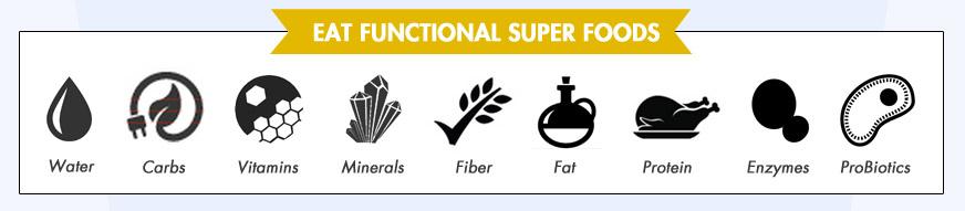 4-eat-functional-foods