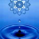 Energy- water