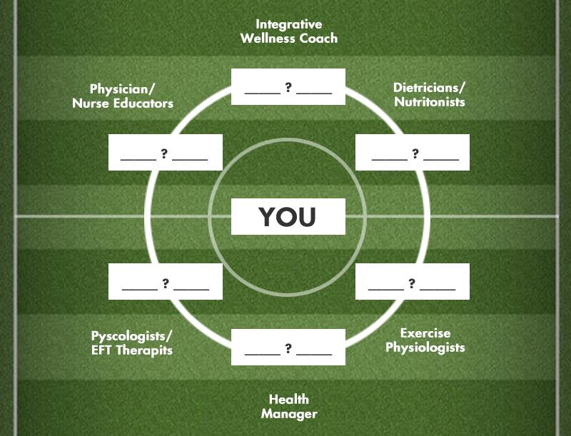 field-empty-model-wellness-team-circle-deep