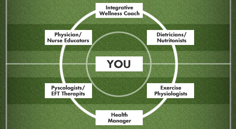 field-new-model-wellness-team-circle-deep