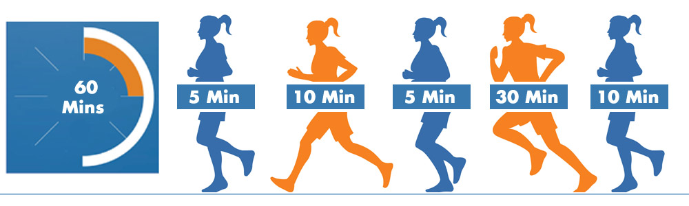 mc-article-graphic-inserts-1000x250-interval-fasting